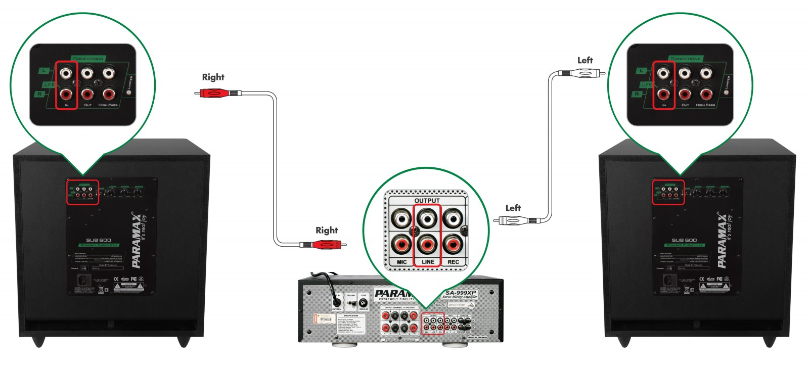 Sơ đồ kết nối Ampli với 2 loa Full